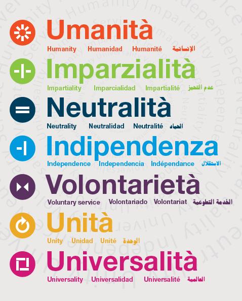 Croce Rossa Milano - Storia e principi